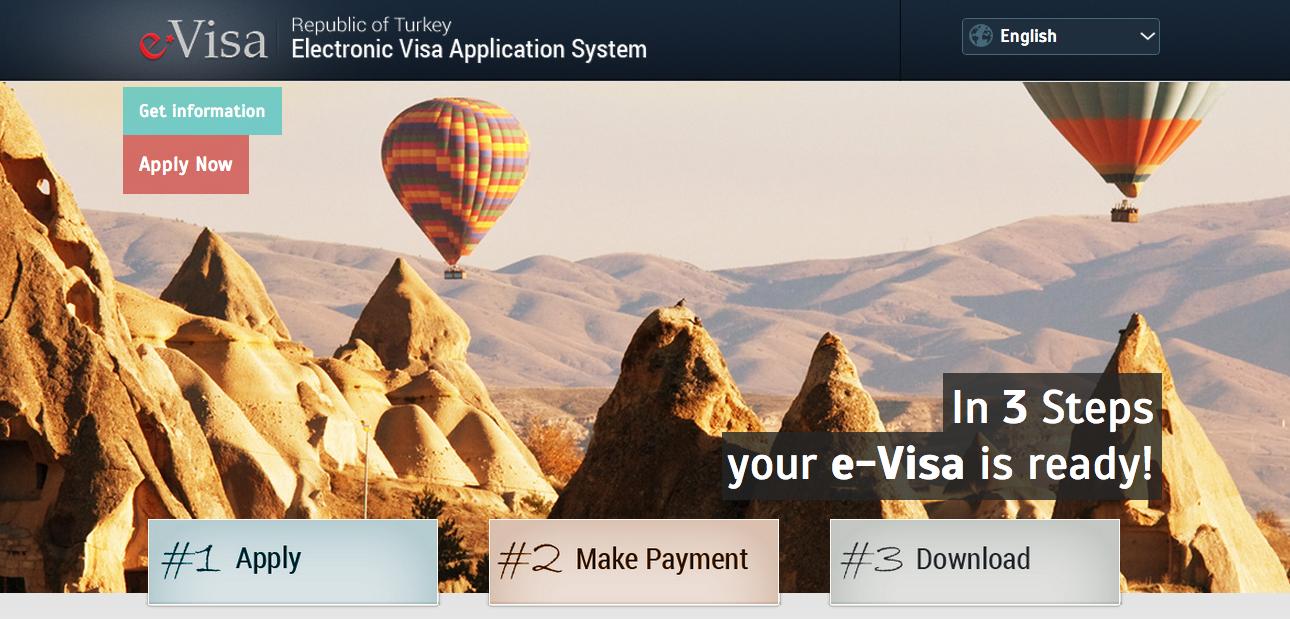 Turkey: Electronic Visa Application System